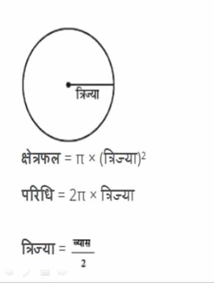 [PDF] All Mensuration Formula in Hindi & English